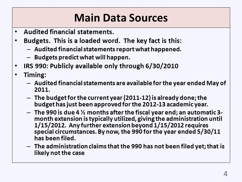 Main Data Sources Audited financial statements.