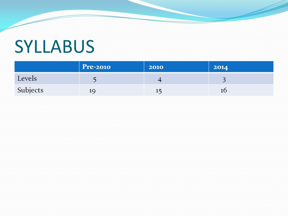 SYLLABUS Pre-2010 2010 2014 Levels 5 4 3 Subjects 19 15 16