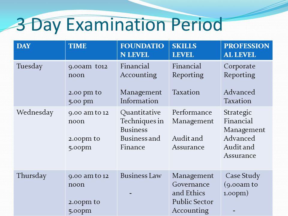 3 Day Examination Period