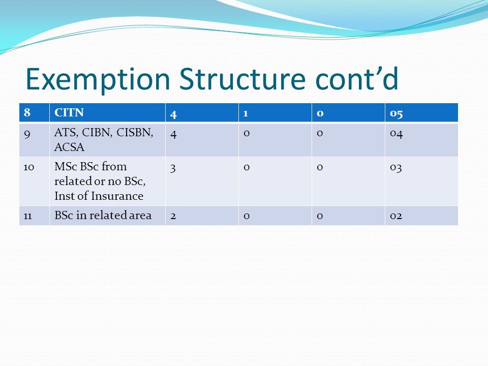 Exemption Structure cont'd