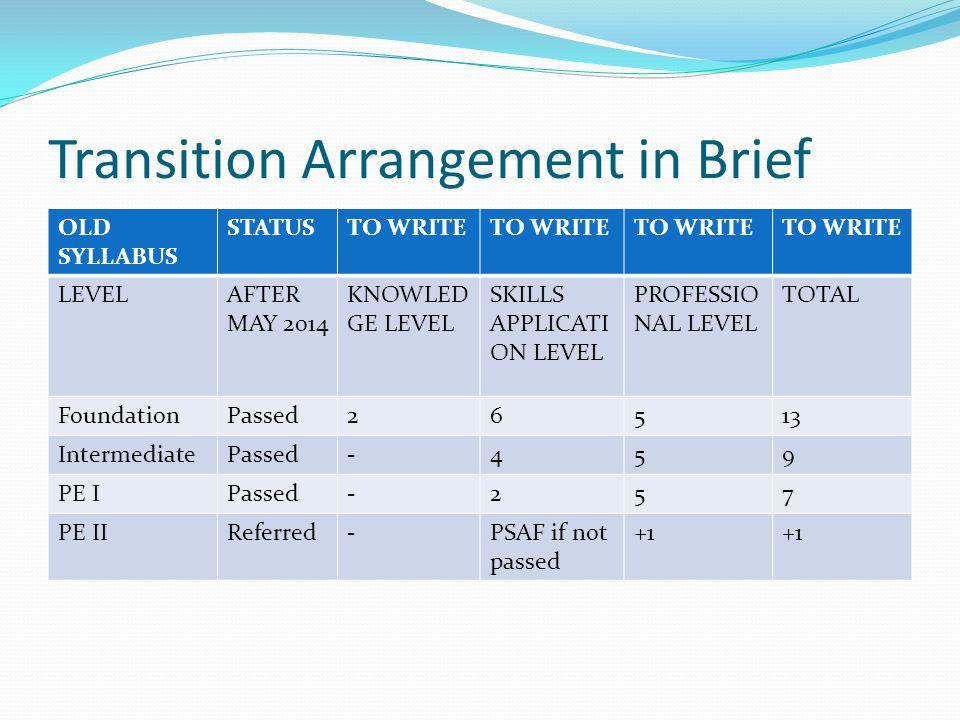 Transition Arrangement in Brief