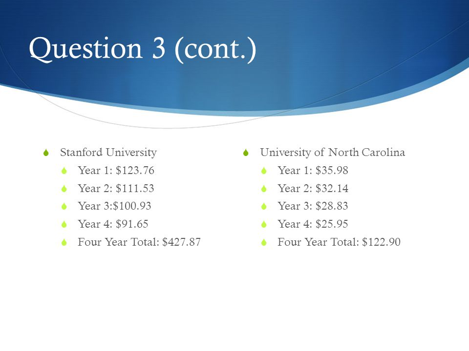 Question 3 (cont.) Stanford University Year 1: $123.76 Year 2: $111.53