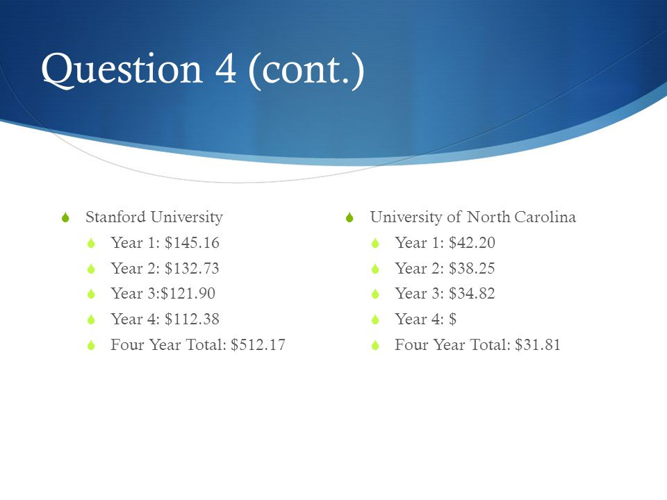 Question 4 (cont.) Stanford University Year 1: $145.16 Year 2: $132.73