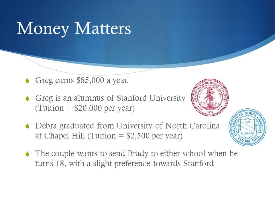 Money Matters Greg earns $85,000 a year.