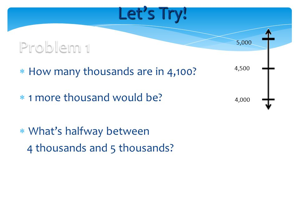 Let's Try! Problem 1 How many thousands are in 4,100