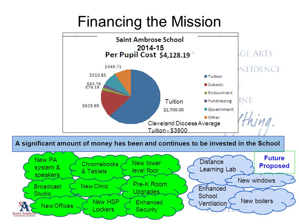 Financing the Mission 2014-15