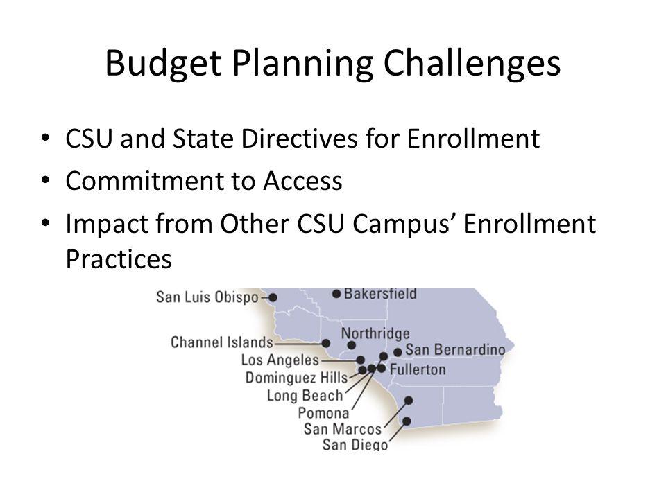 Budget Planning Challenges