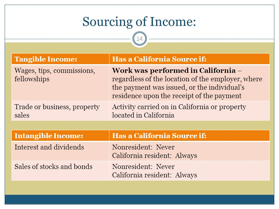 Sourcing of Income: Tangible Income: Has a California Source if: