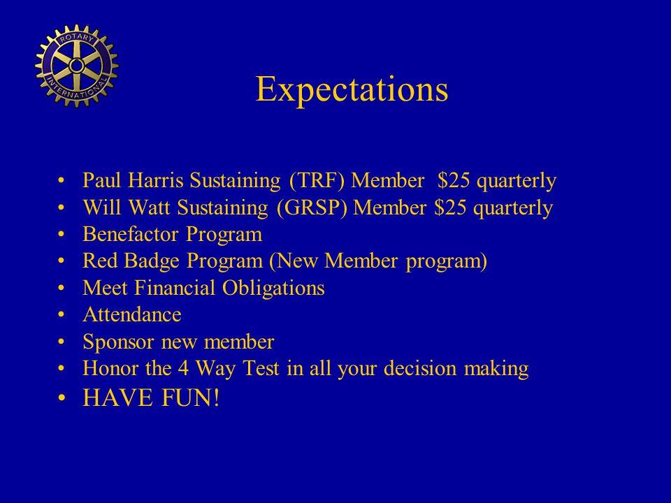 Expectations Paul Harris Sustaining (TRF) Member $25 quarterly. Will Watt Sustaining (GRSP) Member $25 quarterly.