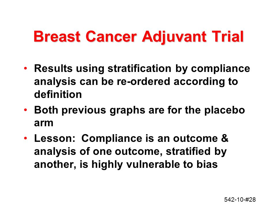 Breast Cancer Adjuvant Trial