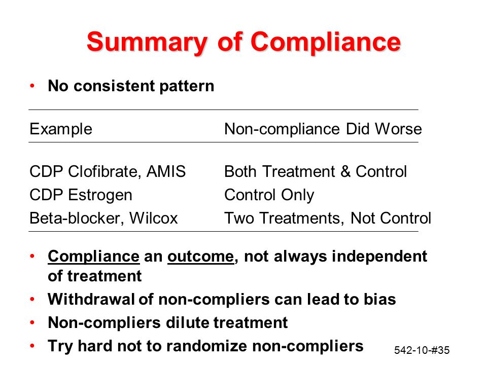 Summary of Compliance No consistent pattern