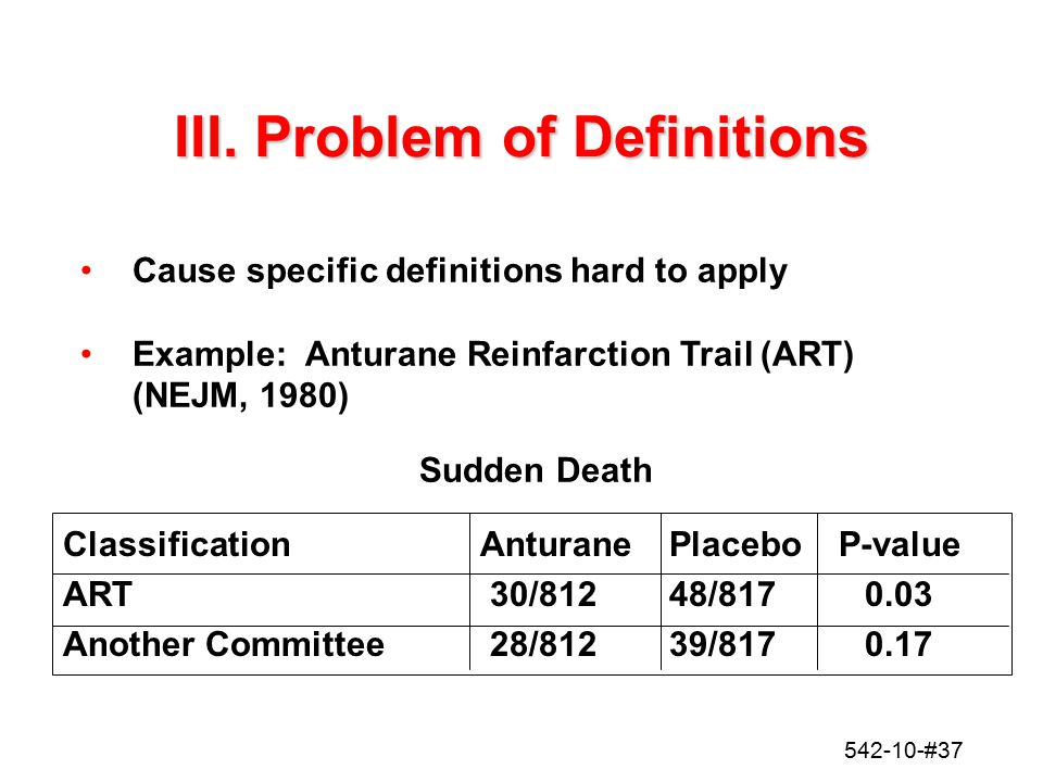 III. Problem of Definitions