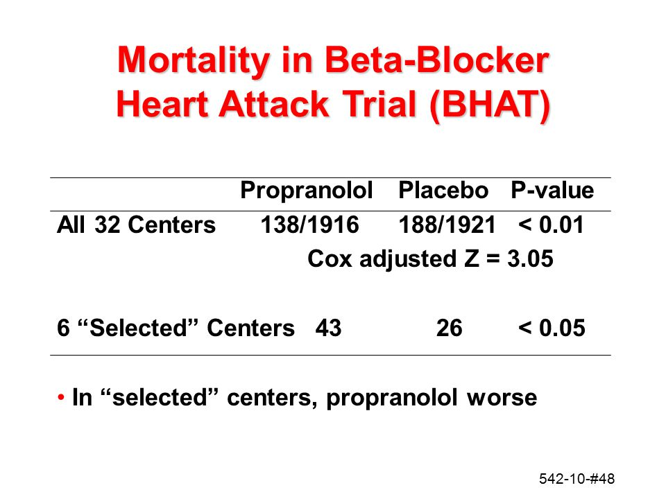 Mortality in Beta-Blocker Heart Attack Trial (BHAT)
