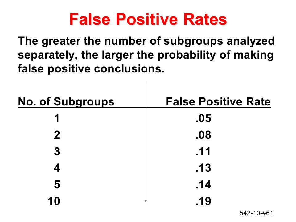 False Positive Rates The greater the number of subgroups analyzed separately, the larger the probability of making false positive conclusions.