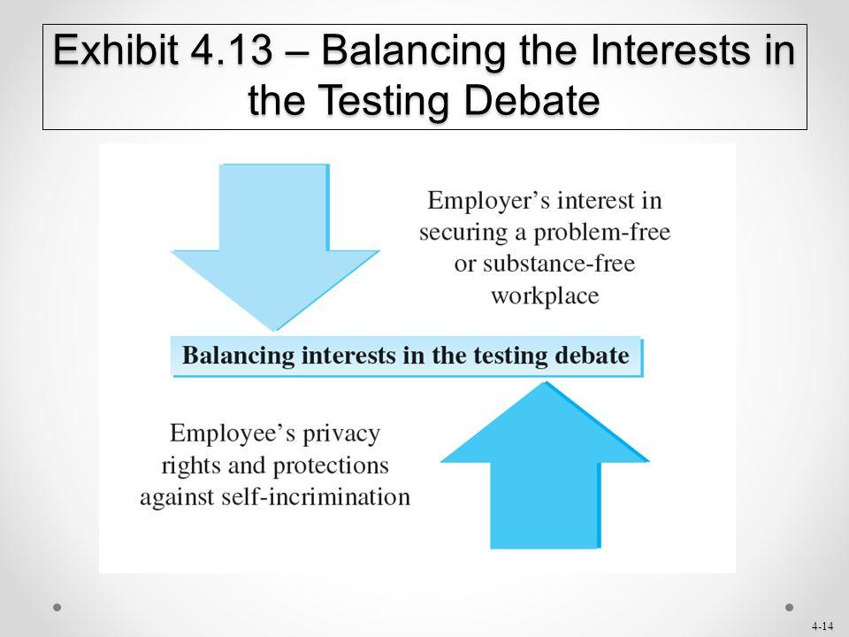 Exhibit 4.13 – Balancing the Interests in the Testing Debate
