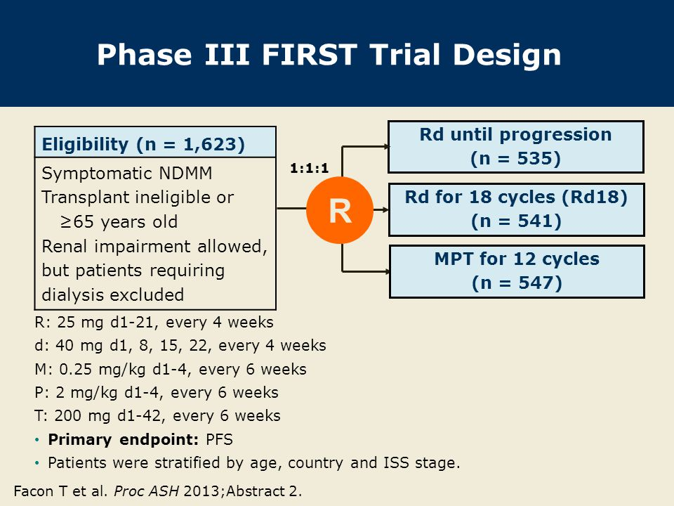 Phase III FIRST Trial Design