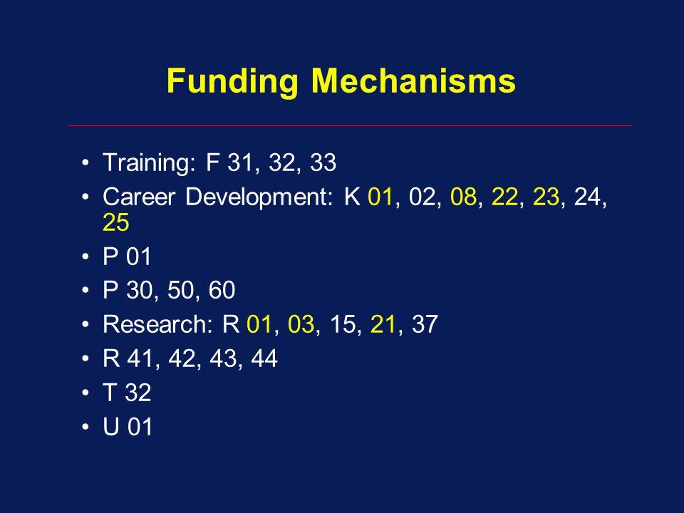 Funding Mechanisms Training: F 31, 32, 33