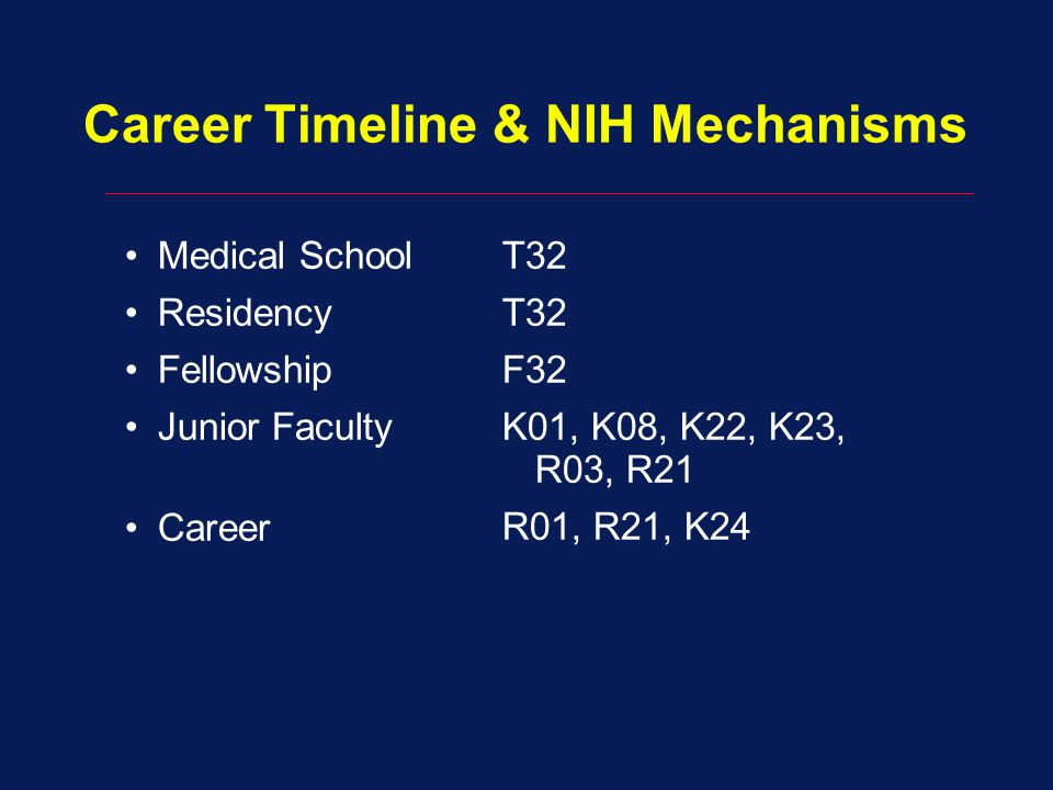 Career Timeline & NIH Mechanisms
