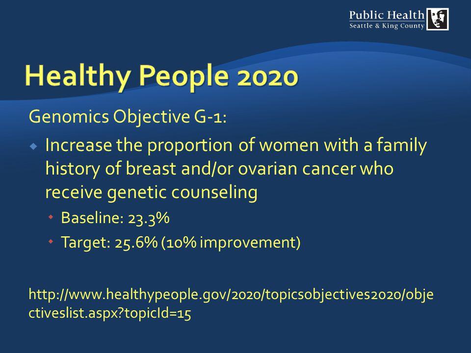 Healthy People 2020 Genomics Objective G-1: