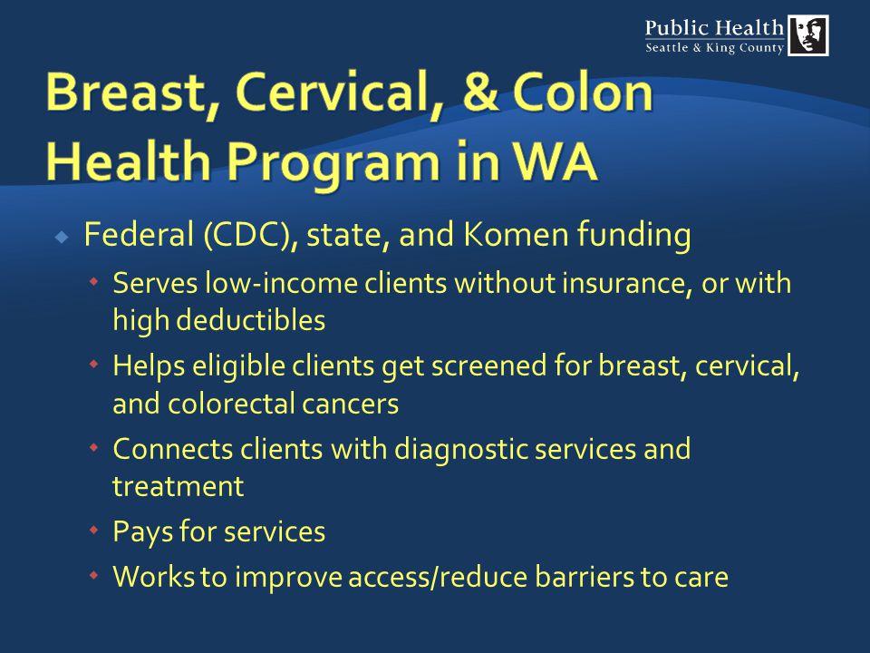 Breast, Cervical, & Colon Health Program in WA