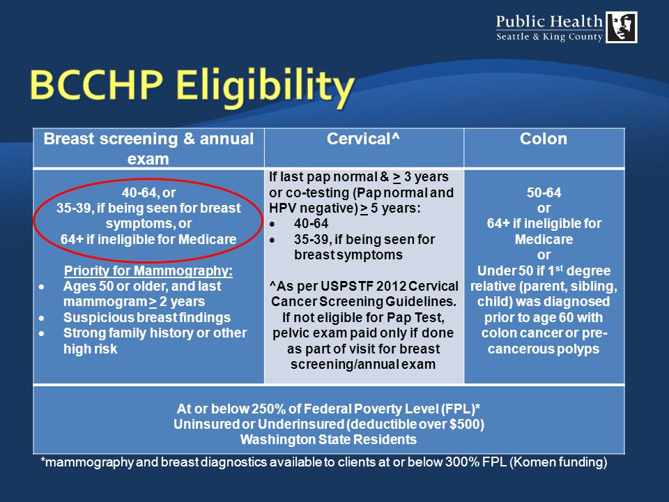 BCCHP Eligibility Breast screening & annual exam Cervical^ Colon