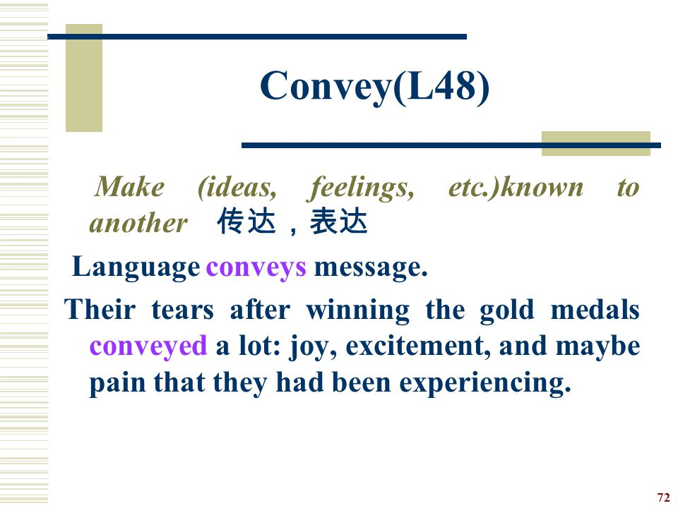 Convey(L48) Make (ideas, feelings, etc.)known to another 传达,表达