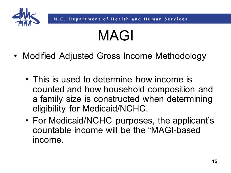 MAGI Modified Adjusted Gross Income Methodology