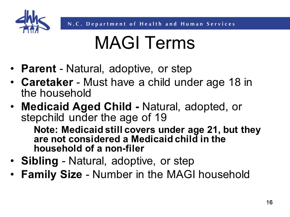 MAGI Terms Parent - Natural, adoptive, or step
