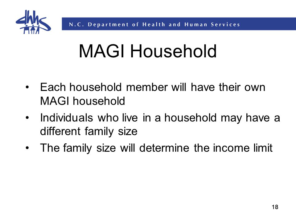 MAGI Household Each household member will have their own MAGI household.