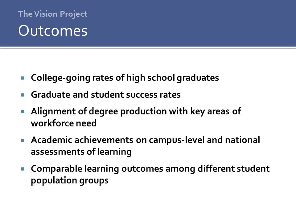 Outcomes College-going rates of high school graduates