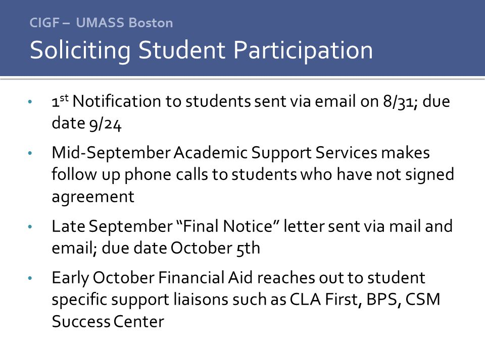 Soliciting Student Participation