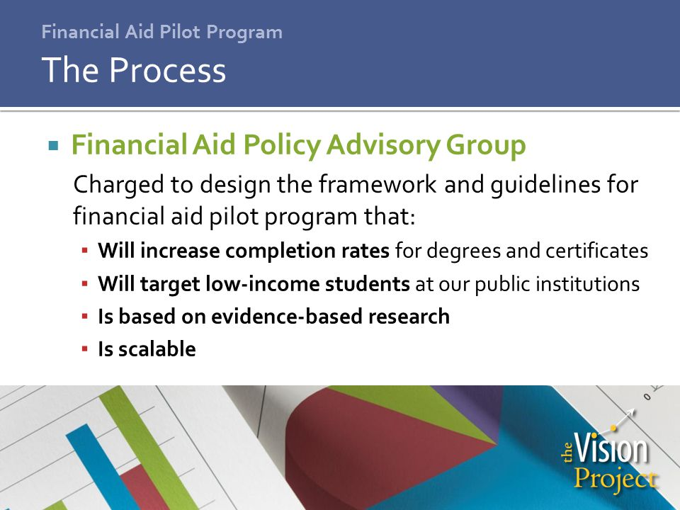 Financial Aid Pilot Program