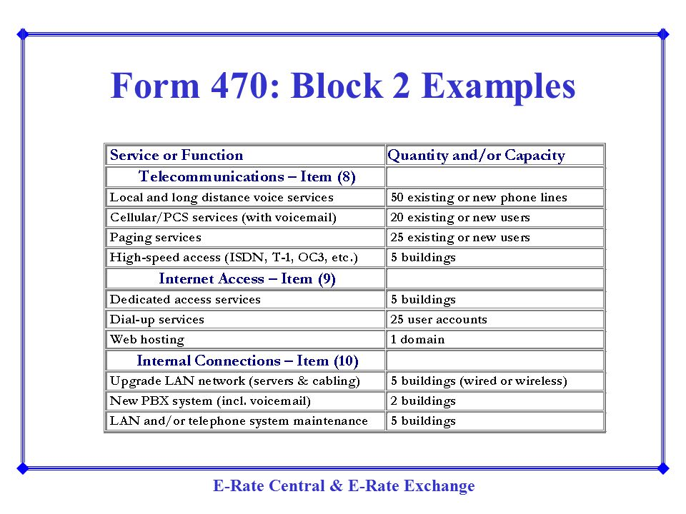 Form 470: Block 2 Examples
