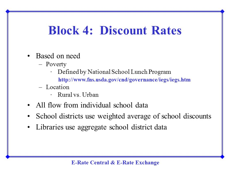 Block 4: Discount Rates Based on need