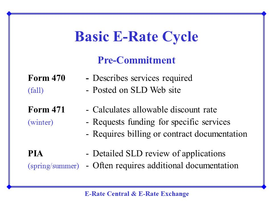 Basic E-Rate Cycle Pre-Commitment