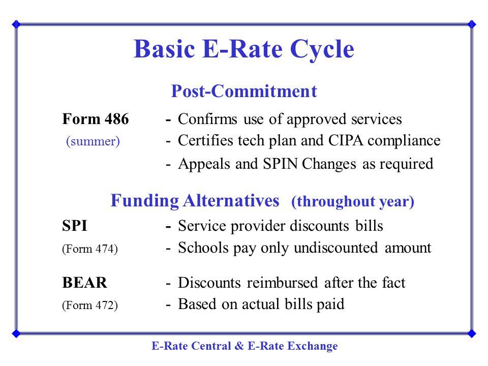 Funding Alternatives (throughout year)