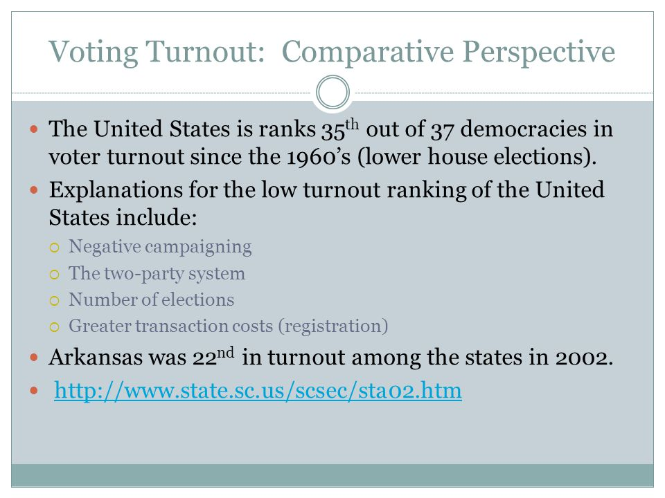 Voting Turnout: Comparative Perspective