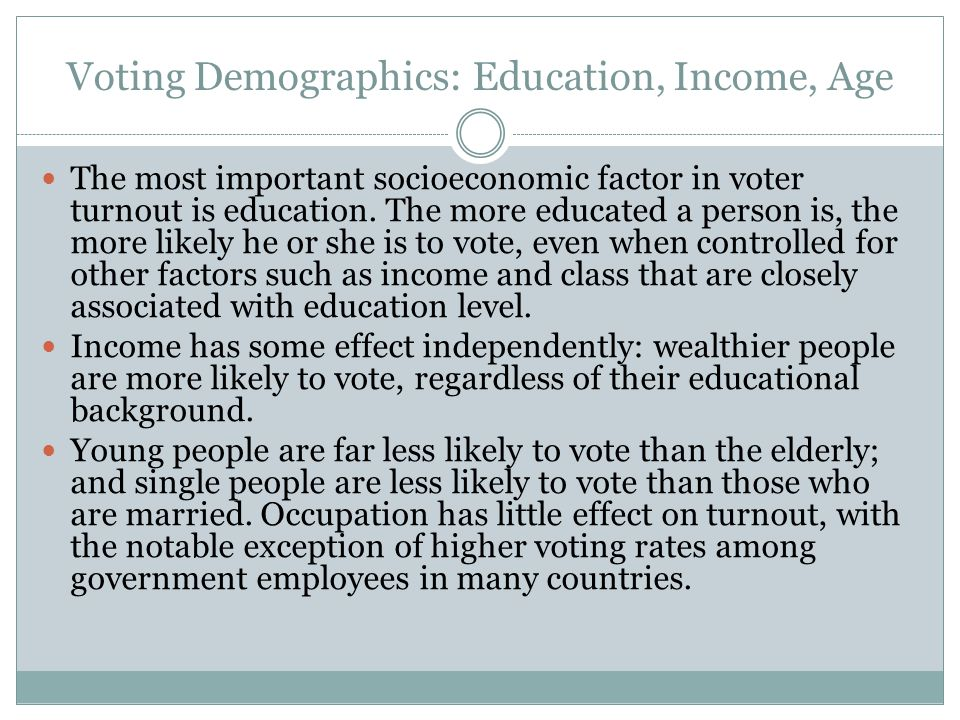 Voting Demographics: Education, Income, Age