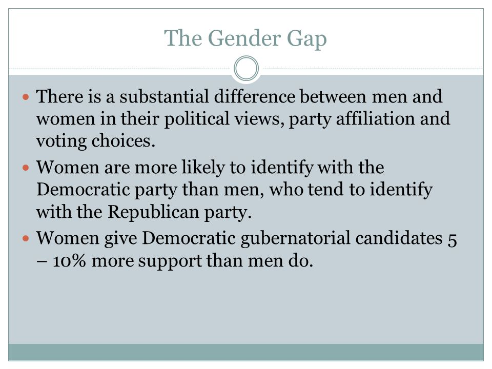 The Gender Gap There is a substantial difference between men and women in their political views, party affiliation and voting choices.