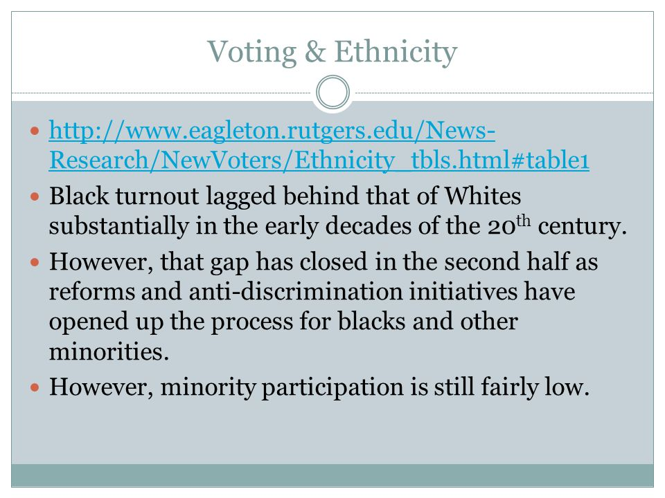 Voting & Ethnicity http://www.eagleton.rutgers.edu/News-Research/NewVoters/Ethnicity_tbls.html#table1.