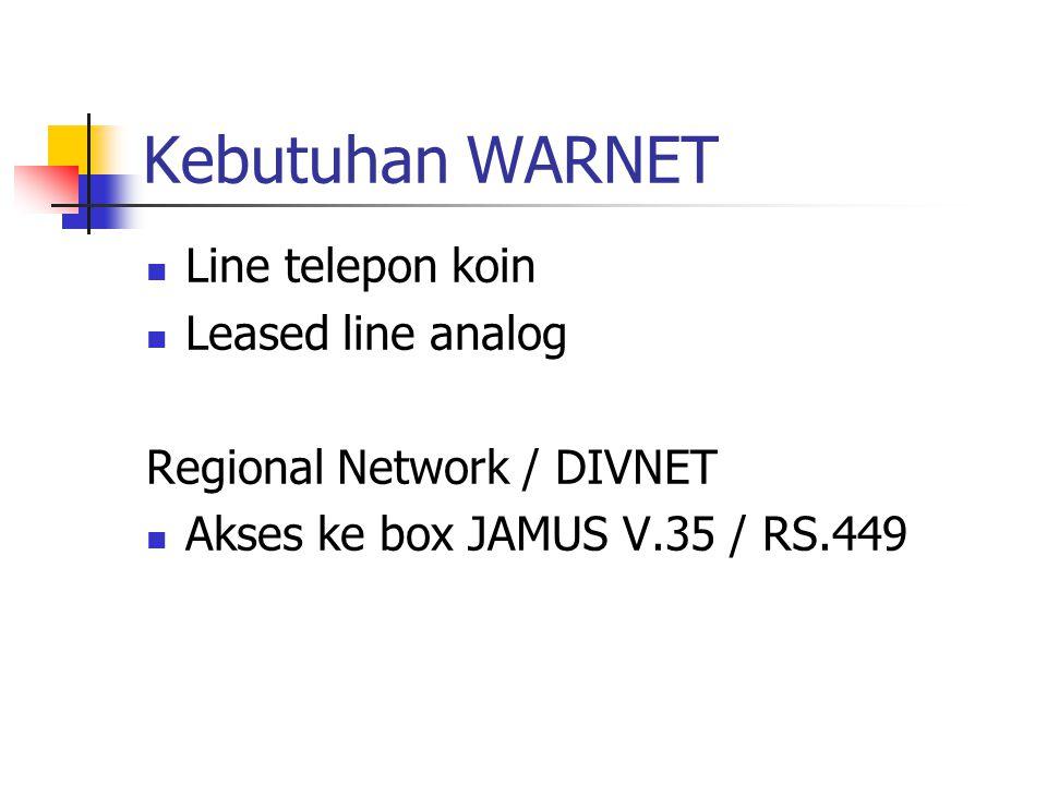 Kebutuhan WARNET Line telepon koin Leased line analog
