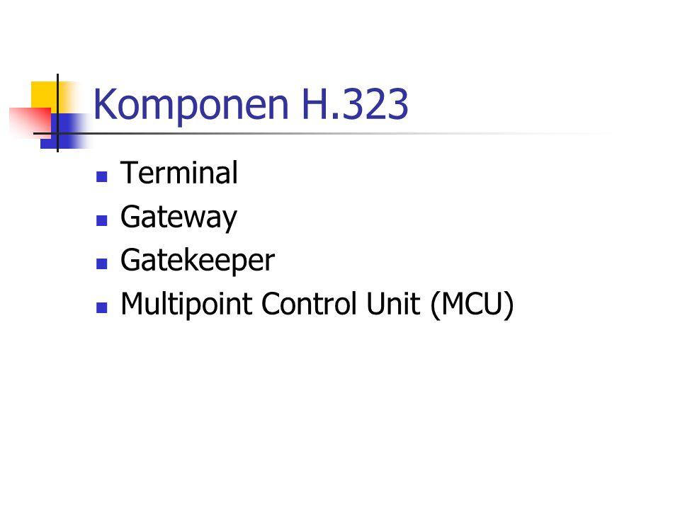 Komponen H.323 Terminal Gateway Gatekeeper