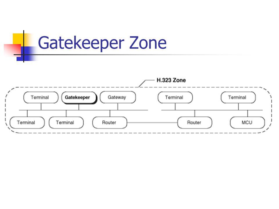 Gatekeeper Zone