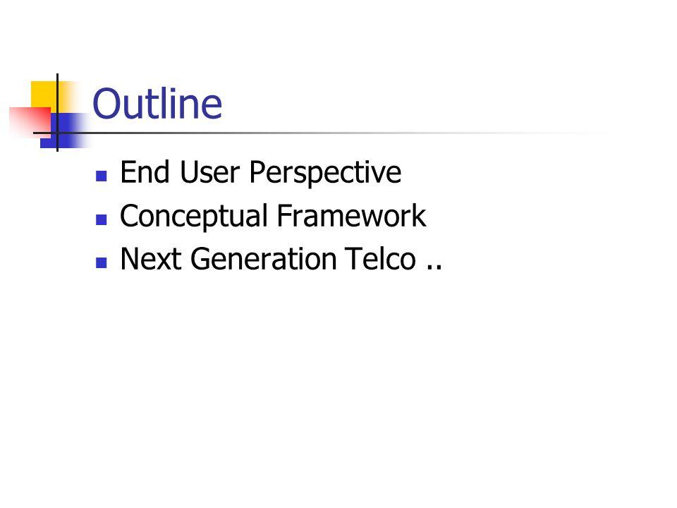 Outline End User Perspective Conceptual Framework