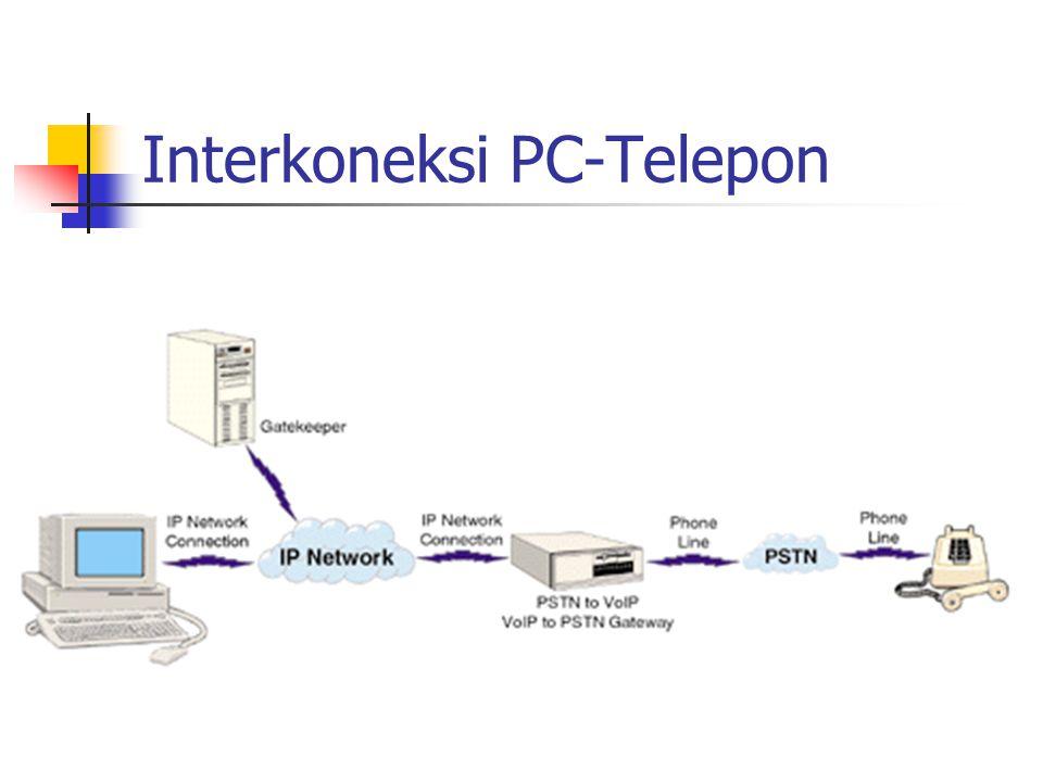 Interkoneksi PC-Telepon