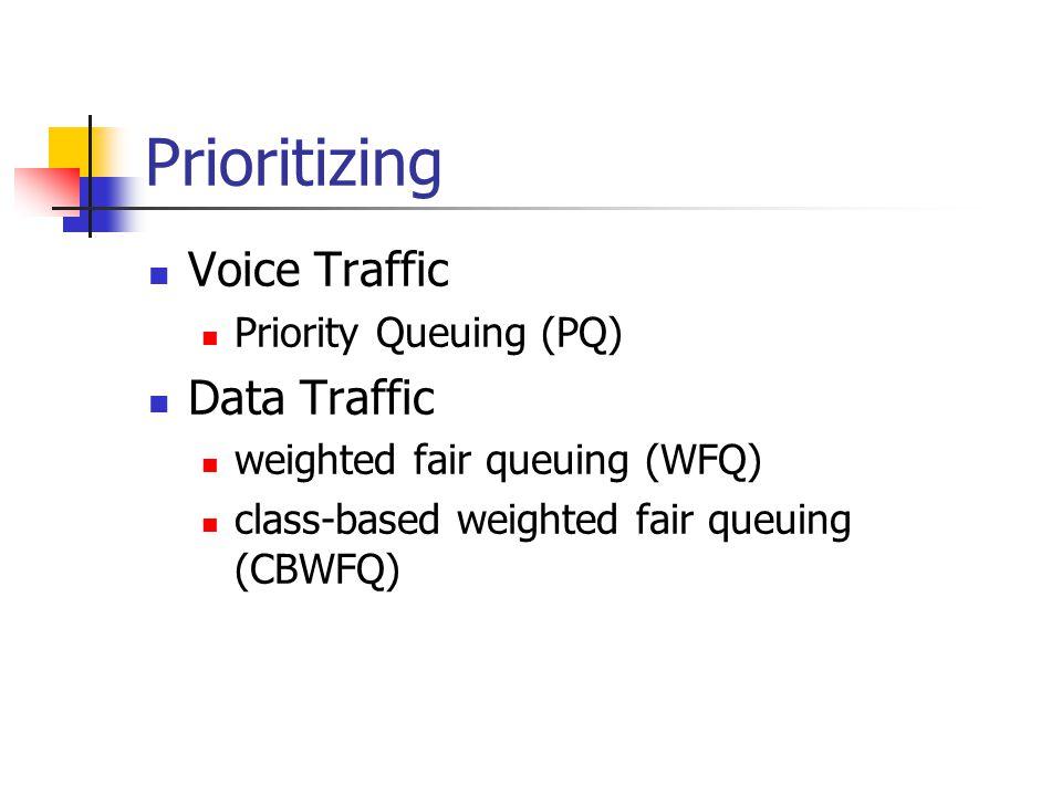 Prioritizing Voice Traffic Data Traffic Priority Queuing (PQ)