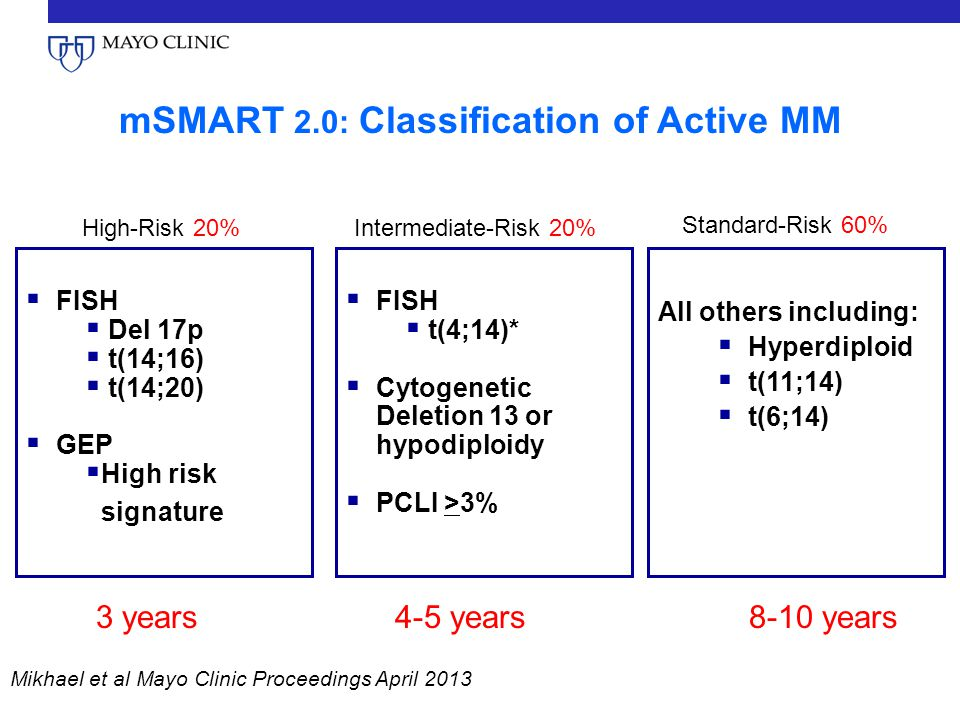 mSMART 2.0: Classification of Active MM