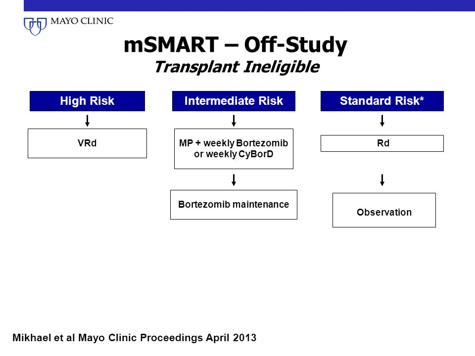 Transplant Ineligible Bortezomib maintenance