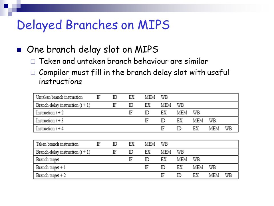 Delayed Branches on MIPS