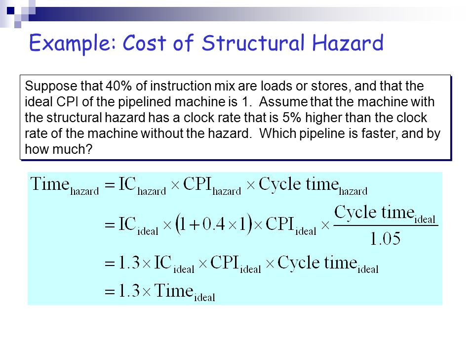 Example: Cost of Structural Hazard